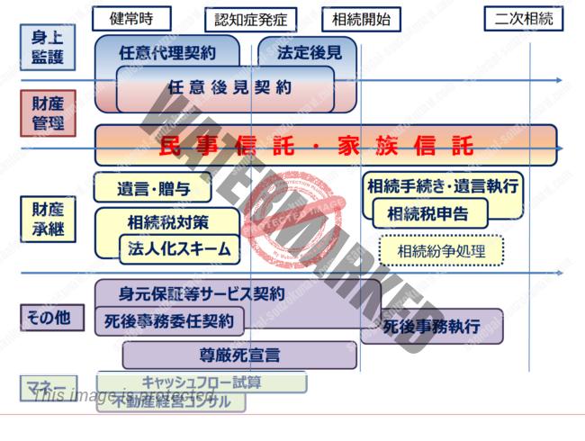 燦リーガル事務所・代表鈴木敏起のオリジナル配置図